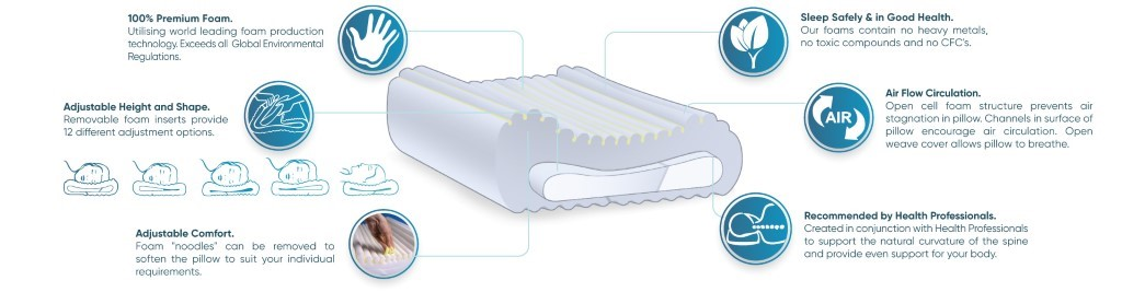 Adjustable height and shape is just one of the features that make this the best memory foam pillow on the market.